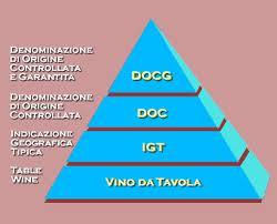 piramide-vino1